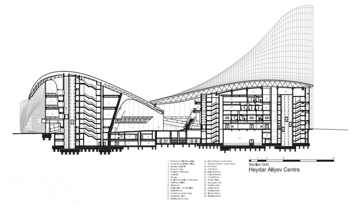 Heydar Aliyev Center Zaha Hadid Social Design Magazine-51