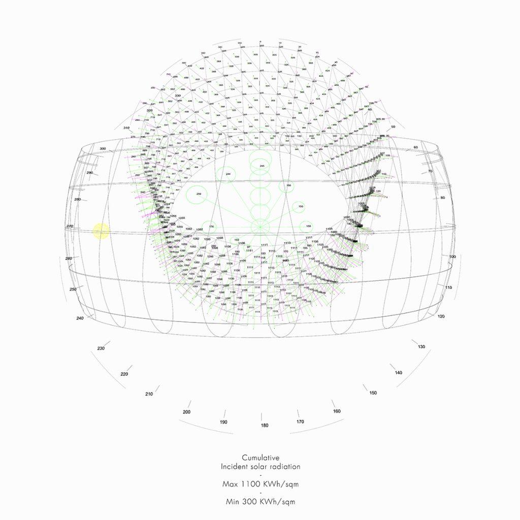 AirBubble Ensidan kimilatif Solè Radyasyon ecoLogicStudio