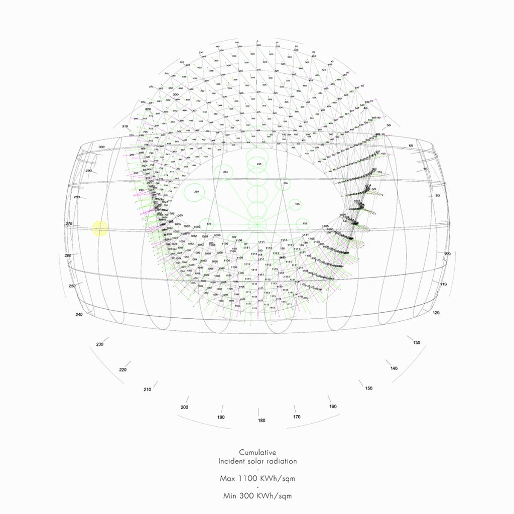 AirBubble Cummulative Incident Solar Radiation ecoLogicStudio